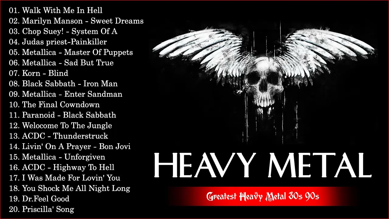 Heavy Metal Music Megamix 2021 – Heavy Metal Classic Power
